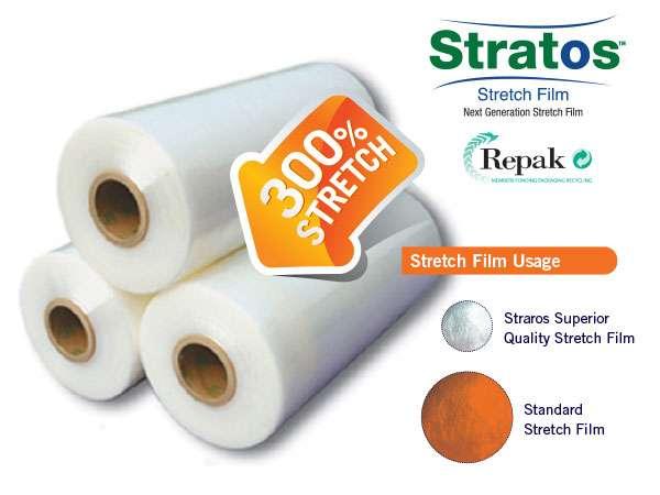 Stratos Stretch Films with up to 300% stretch.