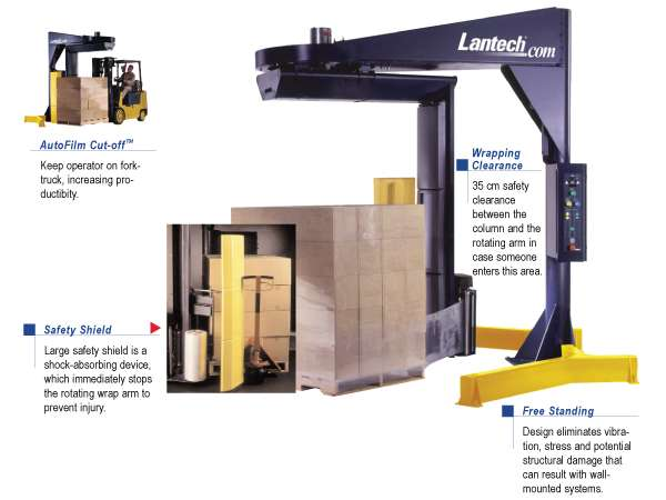 Lantech S300 | Lantech Stretch Wrapping Machines / Pallet Wrapper | Abco Kovex