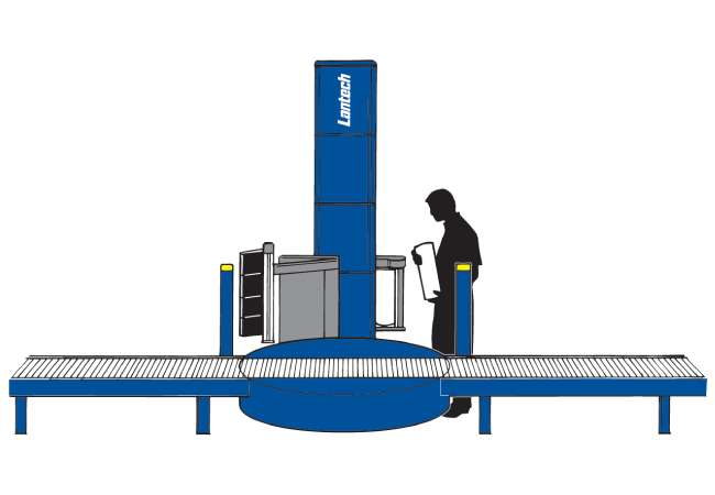 Operation of the Lantech Q-Automatic stretch wrapper